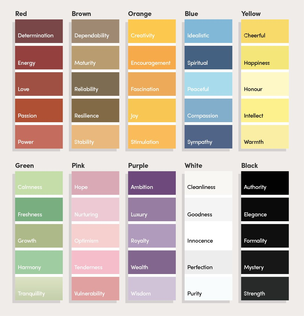 Colours and how they can make you feel