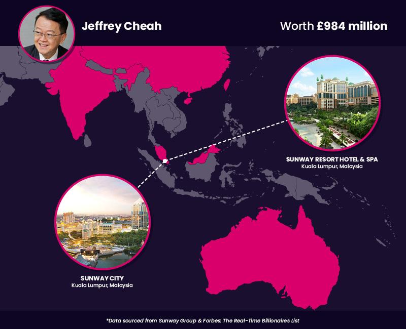 Jeffrey Cheah - Property Mogul