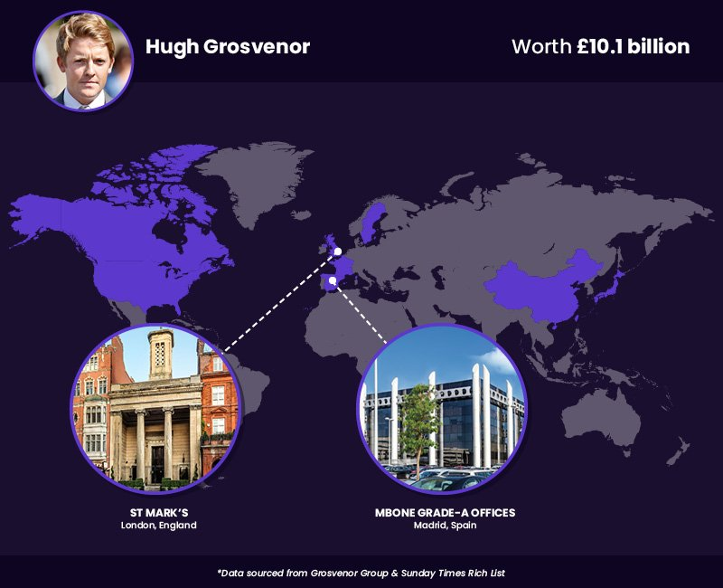 Hugh Grosvenor - Property Mogul