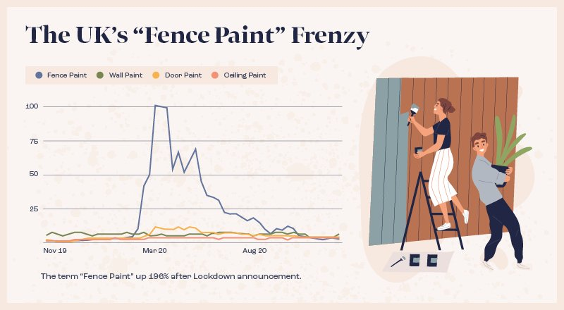 Fence Paint Frenzy